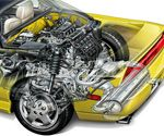 Advanced Model-Based System Design