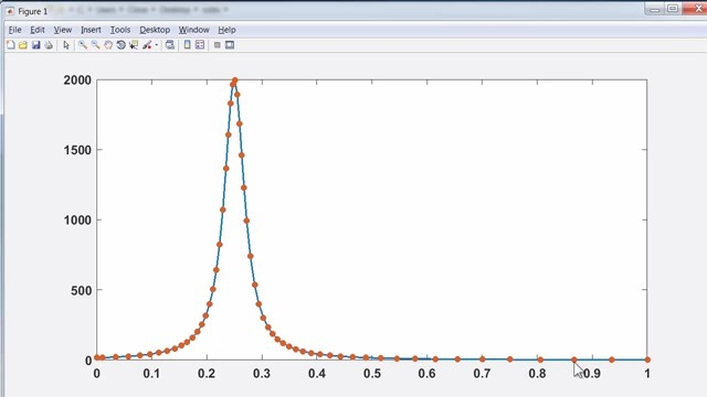 ODE23 compares 2nd and 3rd order methods to automatically choose the step size and maintain accuracy. It is the simplest MATLAB solver that has automatic error estimate and continuous interpolant. ODE23 is suitable for coarse accuracy requirements.