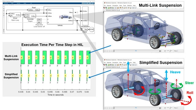 Analyzing Condition Data for Predictive Maintenance
