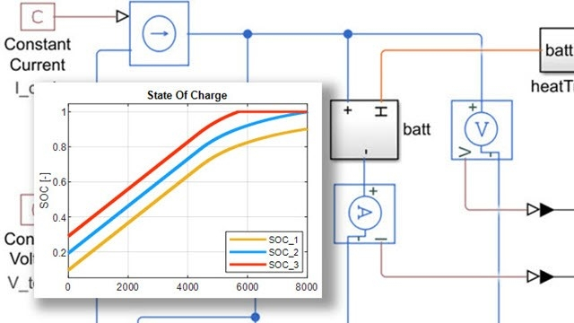 Developing a Battery Management System Using Simulink