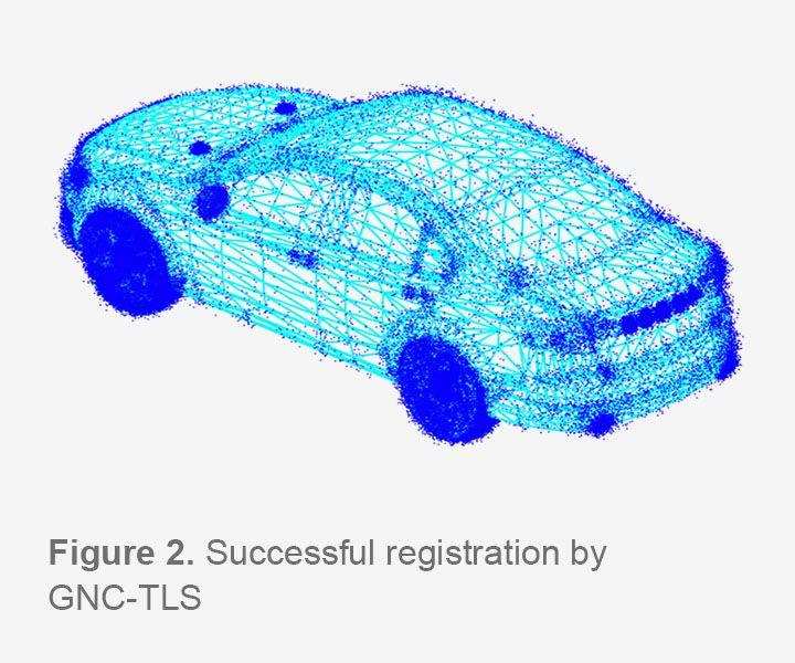 Successful registration by GNC-TLS