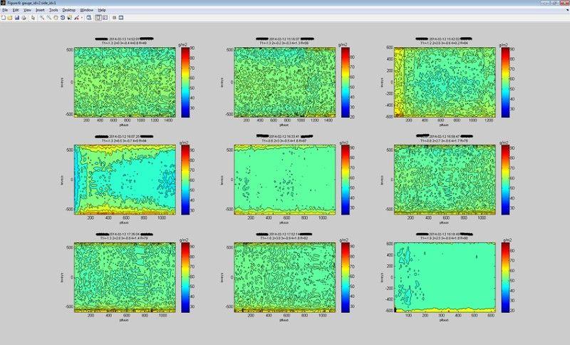 Zinc mass visualization, created in MATLAB