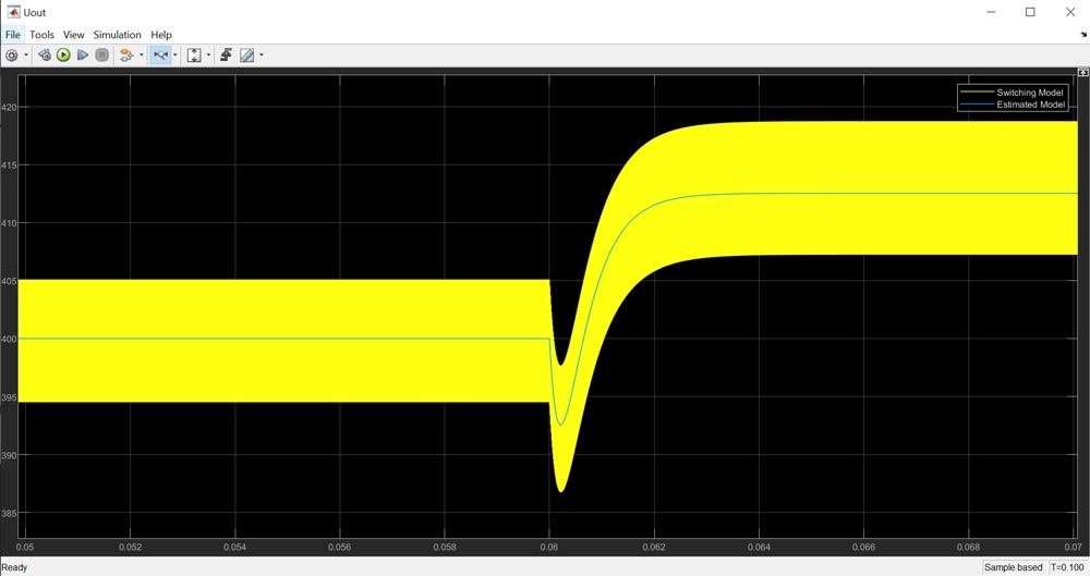 Figure 8. Time-domain verification showing the switching model and estimated model's responses to the same small perturbation signal.