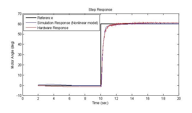 SystemID_Figure15_w.jpg