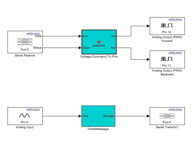SystemID_Figure3_w.jpg
