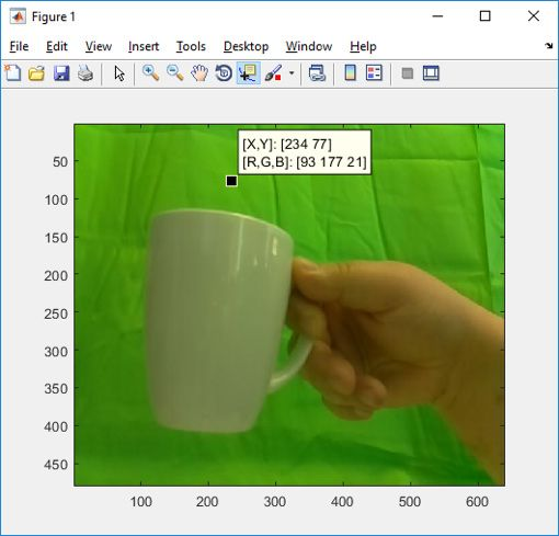 Figure 2. The MATLAB Data Cursor tool, used to determine background color values.