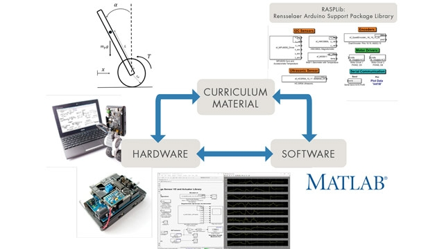 Figure 1. Rensselaer Mechatronics Kit components.