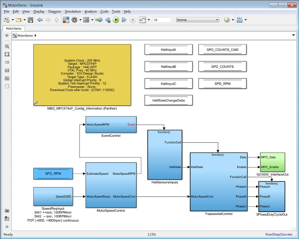 NXP Model-Based Design Toolbox