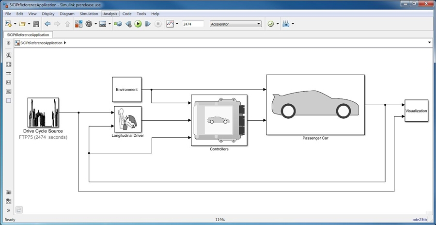 Figure 1. The Simulink vehicle model.