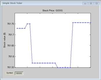 Figure 2. Simple stock ticker app.