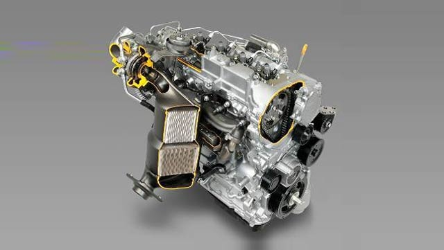 Toyota Front-Loads Development of Engine Control Systems Using Comprehensive Engine Models and SIL+M