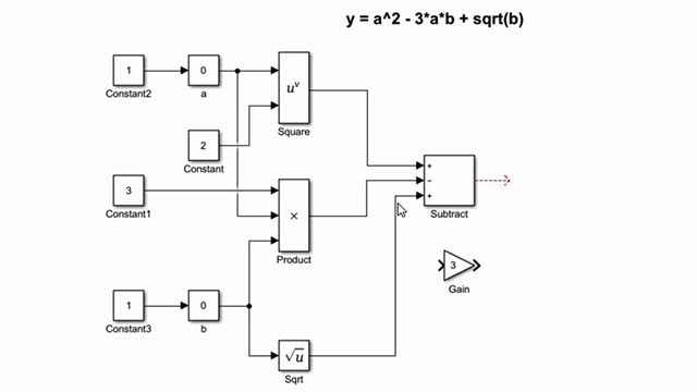 Learn how to create a model of an algebraic equation in Simulink.