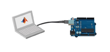 With MATLAB support package for Arduino, the Arduino is connected to a computer running MATLAB. Processing is done on the computer with MATLAB.