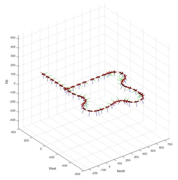Figura 1: Simulación de drones de baja fidelidad con el bloque Guidance Model para VANT de MATLAB.