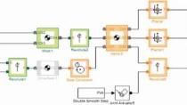 Simular sistemas dinámicos multidominio con Simulink