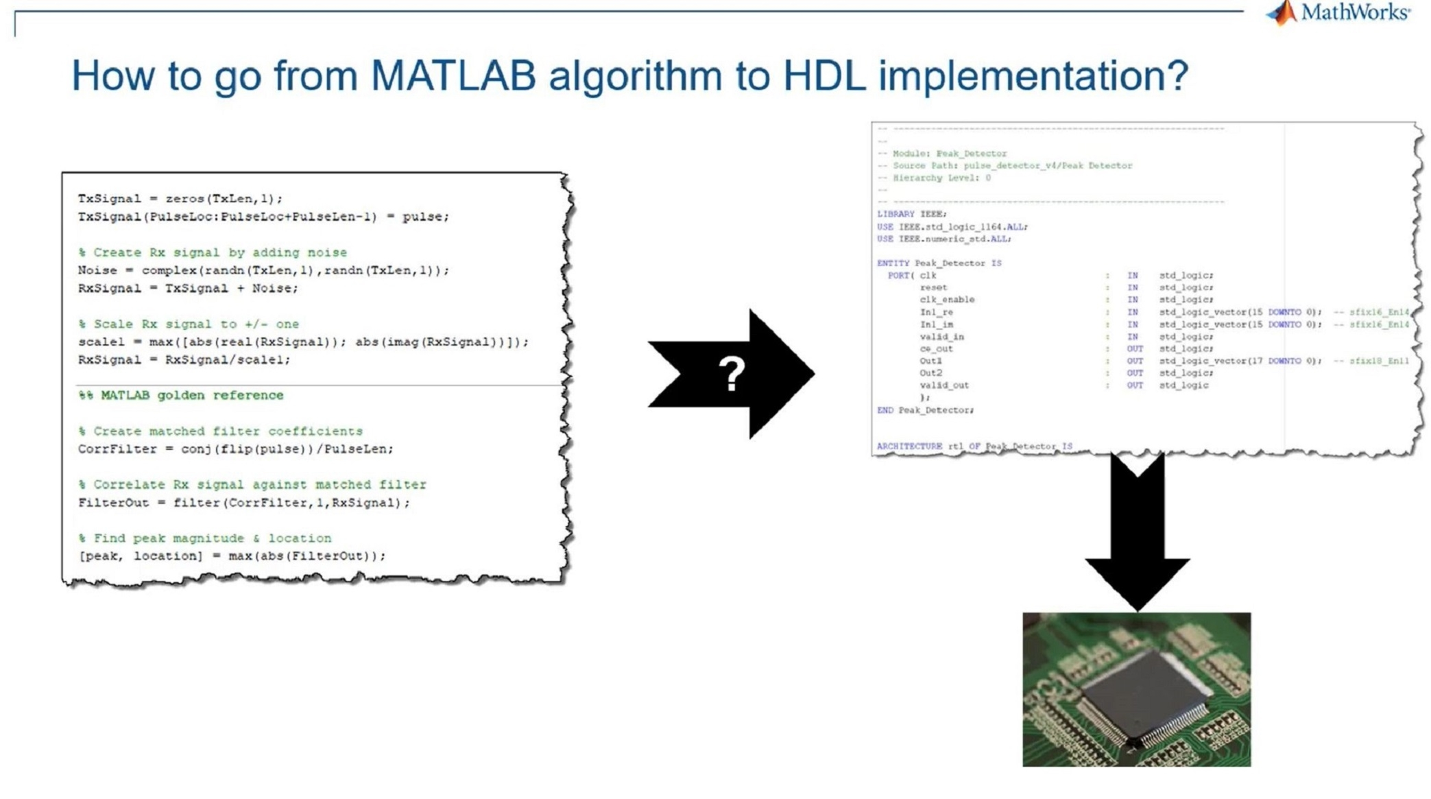 See how to use the strengths of MATLAB and Simulink to design a signal-processing algorithm for deploying to FPGA hardware.