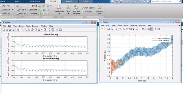 Elimine un tono no deseado de una señal y compense el retardo introducido en el proceso con Signal Processing Toolbox.