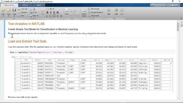 Analice y modele datos textuales con Text Analytics Toolbox.