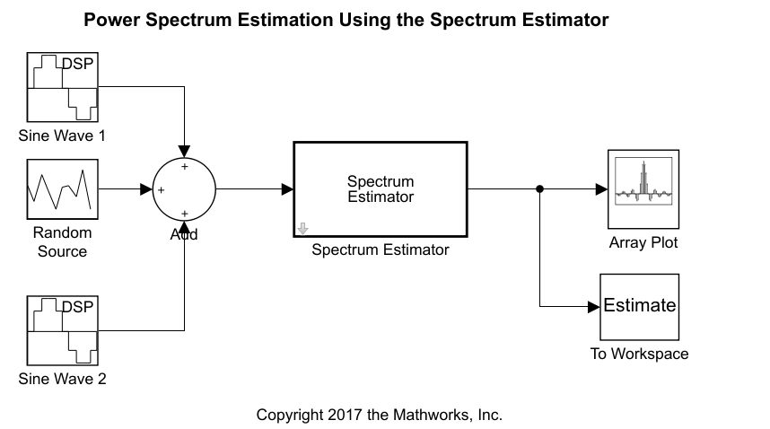 matlab - Change scale to logarithmic for Spectrum Analyzer