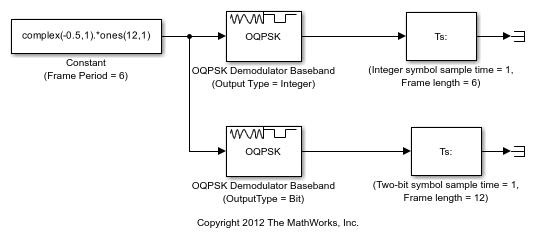 Demodulation using oqpsk method simulink mathworks espaa single rate processing with oqpsk demodulator block ccuart Choice Image