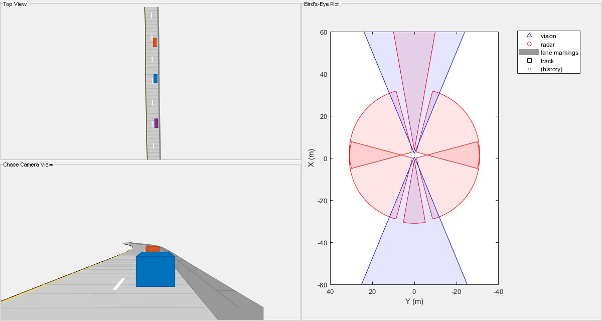 Bird View Diagram - Wiring Diagram Services •