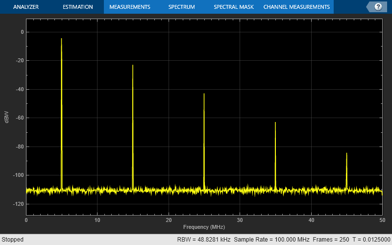 Display frequency spectrum of time domain signals matlab - Method homes espana ...