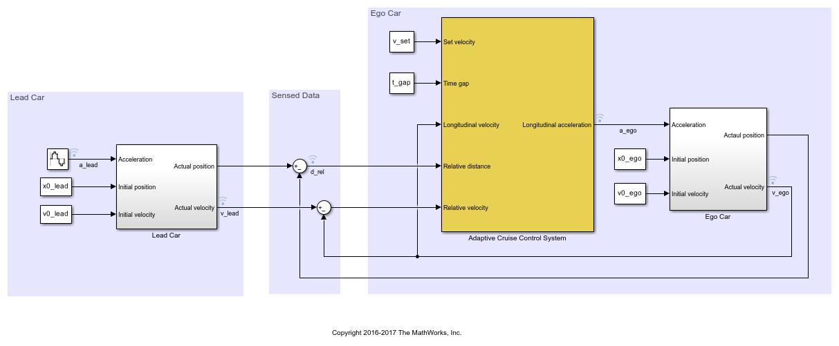 Dodge Cruise Control Block Diagram Wire Data Schema