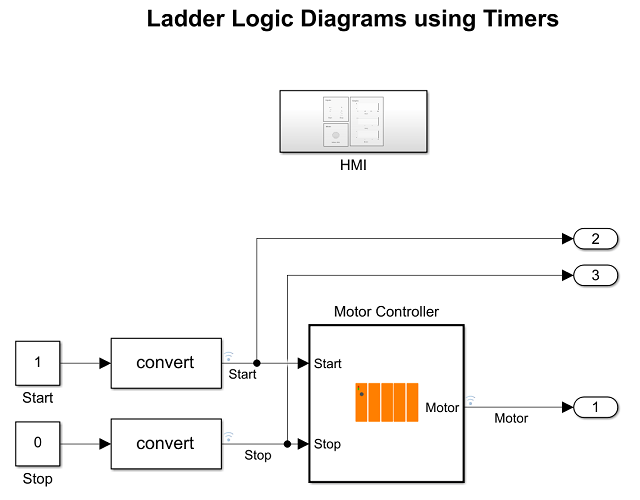 Using Timers In Ladder Logic Matlab Simulink Mathworks Espana