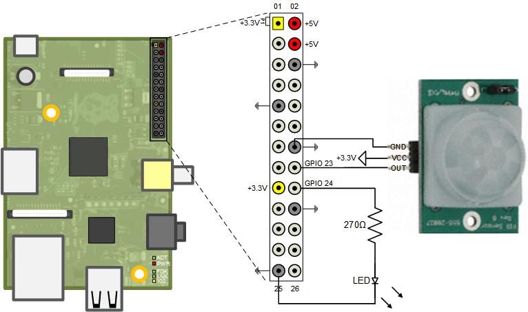 Motion Sensor Matlab Simulink Example Mathworks Espana