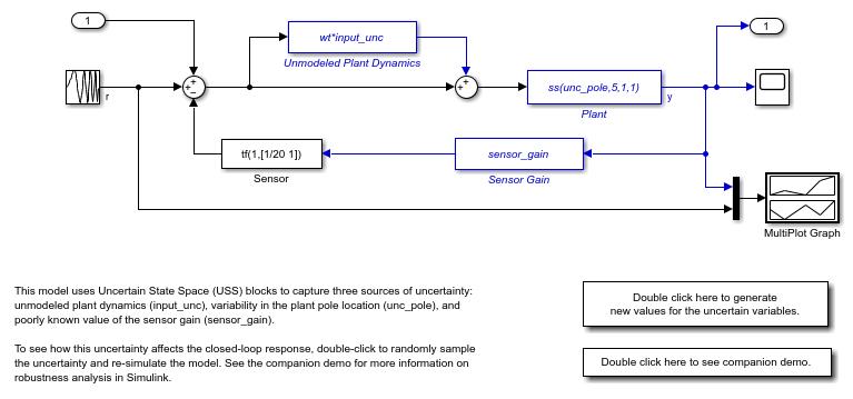 Robustness Analysis in Simulink - MATLAB & Simulink Example