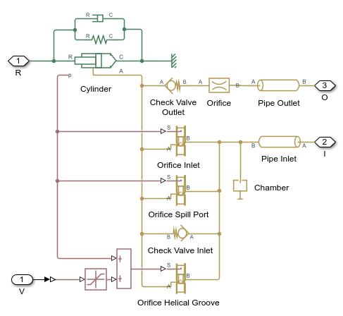 Diesel Engine In-Line Injection System - MATLAB & Simulink