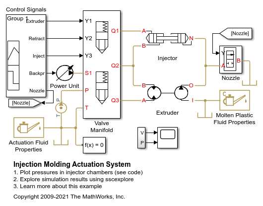 Injection Molding Actuation System Matlab Amp Simulink