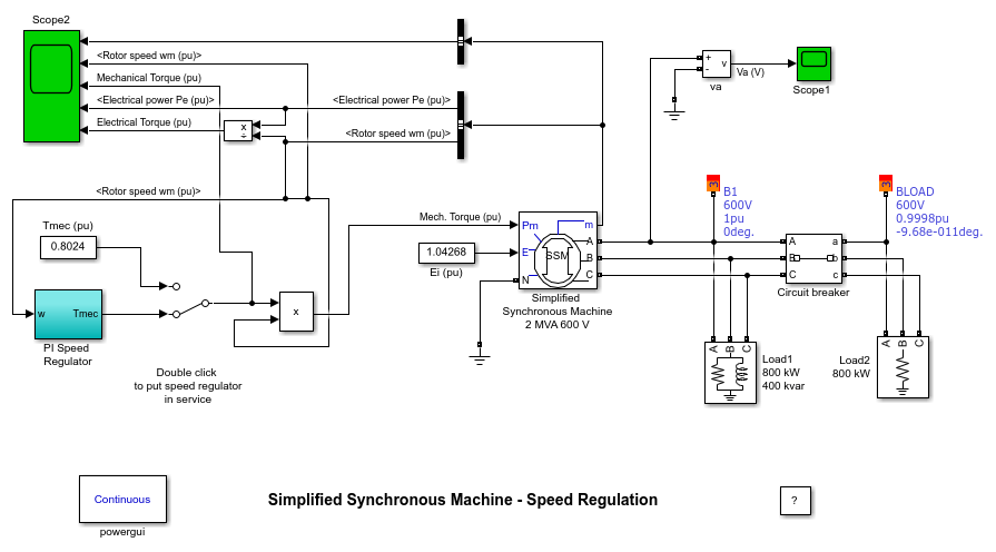 Simplified synchronous machine speed regulation matlab description cheapraybanclubmaster Images