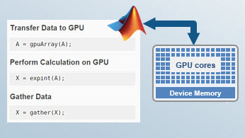 how to run matlab in parallel