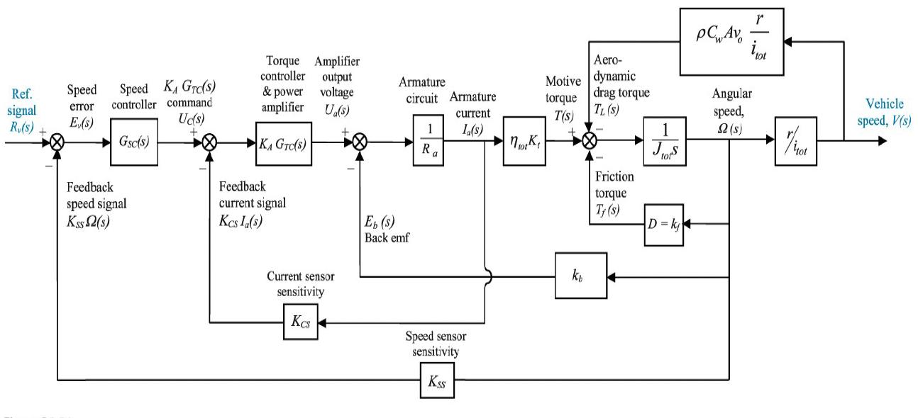 Berühmt Funktionsblockdiagramm Zeitgenössisch - Elektrische ...