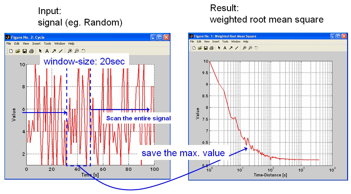 How to draw vectors physical 2D3D vectors in MATLAB
