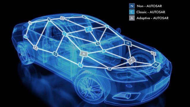 Desarrolle software de ECU AUTOSAR Classic y AUTOSAR Adaptive mediante Simulink.