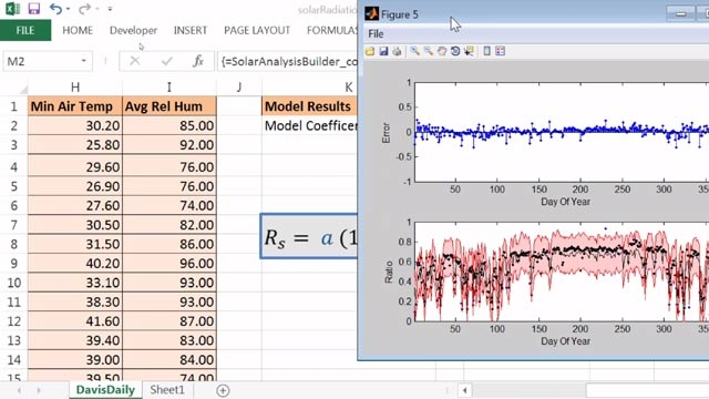 Fórmula de coeficiente y salida gráfica de Solar Analysis de un complemento de Excel creado y compartido con MATLAB Compiler.
