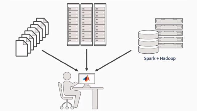 Utilice MATLAB para manipular y analizar datos demasiado grandes para almacenarlos en memoria.