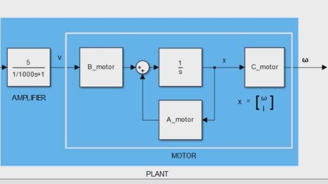 Cree y analice modelos de espacio de estados mediante MATLAB y Control System Toolbox. Los modelos de espacio de estados se utilizan comúnmente para representar sistemas lineales invariantes en el tiempo (LTI).