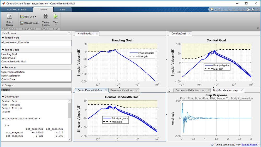 Diseño de un controlador robusto ante las variaciones de los parámetros de la planta.