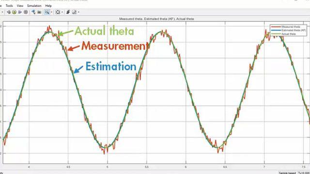 Calcule la posición angular de un sistema de péndulo no lineal mediante un filtro Kalman extendido. Aprenderá a especificar los parámetros del bloque Extended Kalman Filter, como las funciones de medición y transición de estado, y a generar código C/C++.