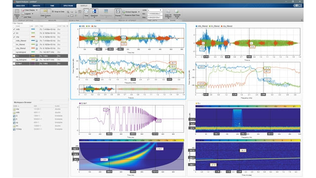 La app Signal Analyzer de Signal Processing Toolbox.