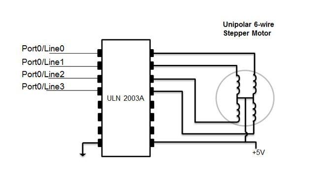 Este ejemplo muestra cómo controlar un motor paso a paso mediante puertos de salidas digitales.