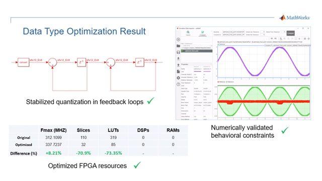 Utilice la característica de optimización de tipos de datos de Fixed-Point Designer para buscar los tipos de datos óptimos para una implementación eficiente en una FPGA, al tiempo que respeta las limitaciones del comportamiento numérico de su sistema.