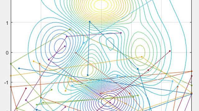 Trayectoria de cinco movimientos por partícula