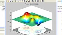 Se hallan los mínimos locales y globales de la función peaks.