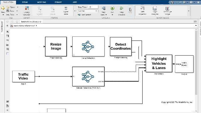 Ejecute simulaciones de detectores de carriles y vehículos usando redes de deep learning en Simulink en GPU NVIDIA. Con el mismo modelo de Simulink, genere código CUDA optimizado usando cuDNN o TensorRT para su implementación en GPU tales como las plataformas NVIDIA Tesla y NVIDIA Jetson.