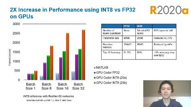 Vea cómo cuantizar, calibrar y validar redes neuronales profundas en MATLAB utilizando un enfoque de caja blanca para realizar tradeoffs entre rendimiento y precisión y luego desplegar la DNN cuantizada en una GPU embebida y una placa de hardware FPGA.