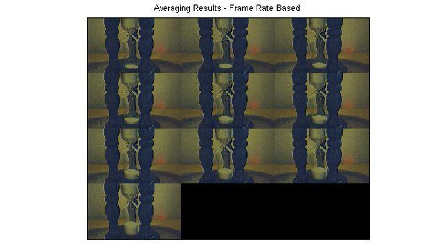 Montaje de imágenes creadas mediante el accionamiento de un activador tras un retardo de cuadros, la adquisición de cinco cuadros y el cálculo posterior del promedio de esos cuadros.